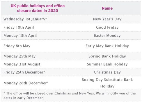 Table showing UK public holiday dates in 2020